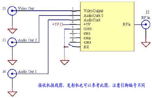 2.4g/5.8g 无线av信号传输模块