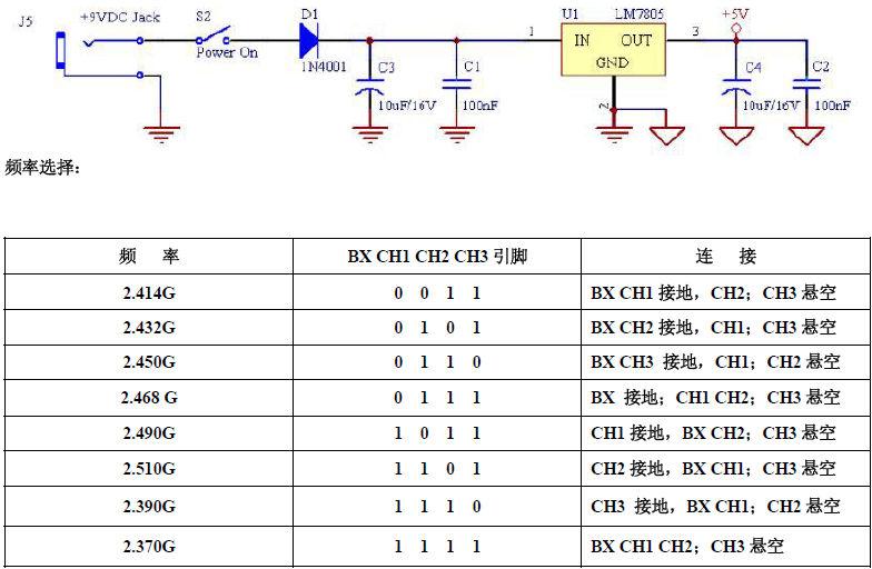 内置高稳定性的频率锁相环