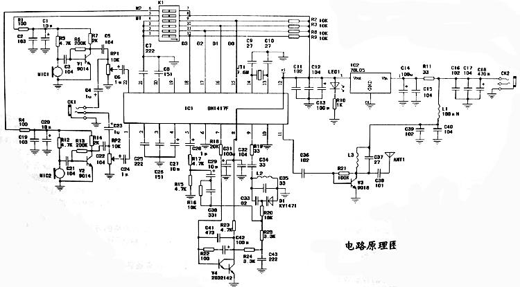 工作原理分析: 外部电源由CK2电源插座输入,经滤波和78L05稳压后输出5V直流供BH1417使用,同时还通过拨码开关的M1、M2送至双路话筒放大电路,话筒MIC1将声音信号转换成电信号经C3送至由V1、R6、R7等组成的话筒放大电路放大后经C5到RP1调整音量后经C6送入BH1417的左声道信号输入端。 拨码开关的D0、D1、D2、D3用于设置发射频率。调频立体声载波信号由BH1417的第11脚输出,经C36耦合送入由V3、R21、L3、C37等组成的高频功率放大电路,放大后的信号通过C38耦合到A