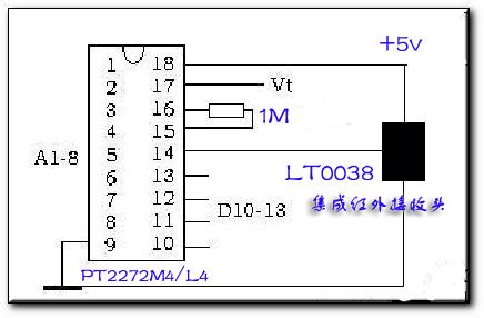 pt2262/2272编解码集成电路介绍(转贴)