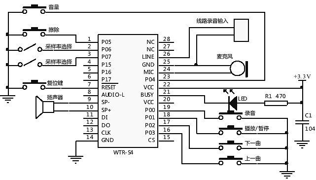 电路选用pwm输出直接驱动扬声器模式,音频信号由模块录音模块sp+,sp