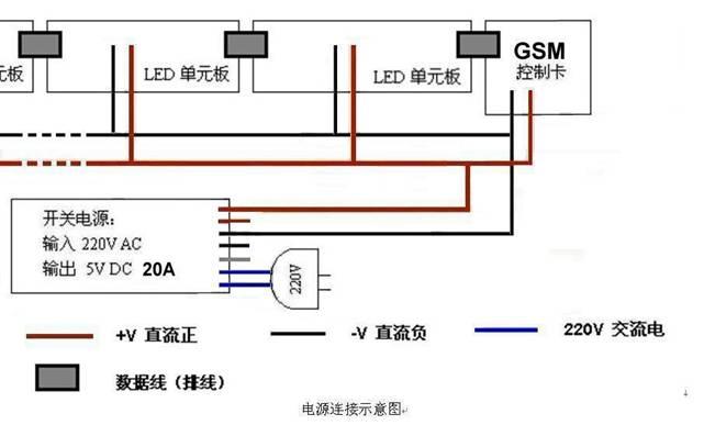 (旁边有个可调电阻,可以十字螺丝刀调节一下电压)